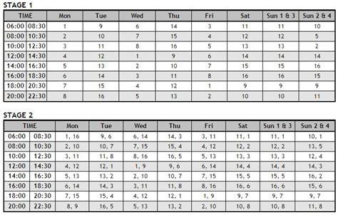 Load Scheduling And Load Shedding by Tshwane Load Shedding Schedule