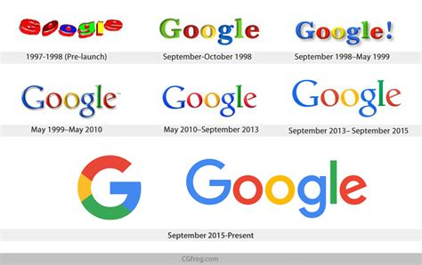 design google typography the evolution of top famous company logos cgfrog