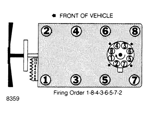 what is the firing order for a 5 7 l 1998 chevy truck i