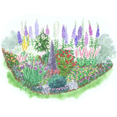Flower Garden Layout Flower Garden Layout Planner Flower Garden Layout Garden Plans