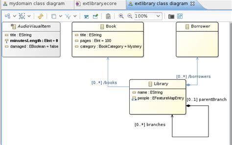 class diagram editor class diagram editor eclipse image collections how to