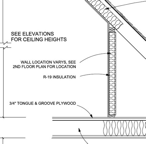 How To Draw Insulation In Cad