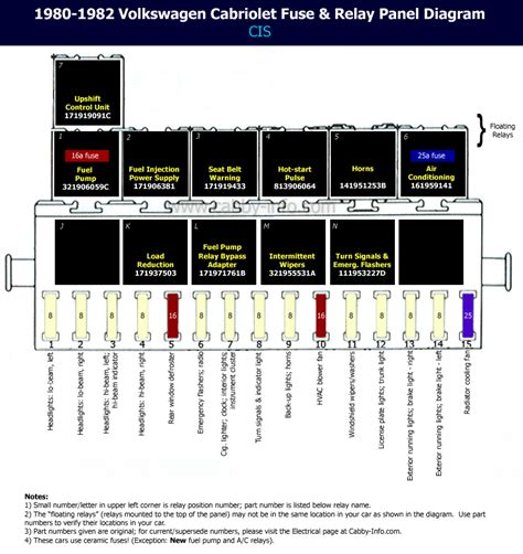 mk1 caddy fuse box diagram new wiring diagram 2018