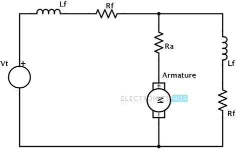 dc compound motor schematic dc motor theory elsavadorla