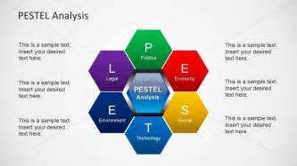 pestel honeycomb structure design for powerpoint slidemodel