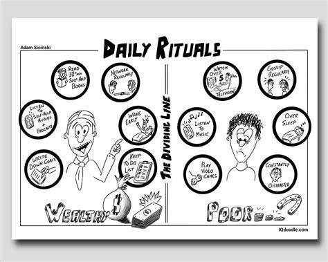 Daily Success Rituals Iq Doodle