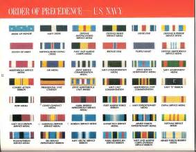 Military Decorations Army Medals And Ribbons Chart Images