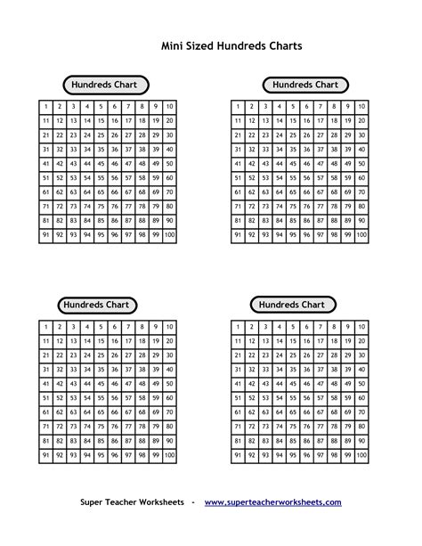 printable hundreds chart worksheet hundreds grid discoverymuseumwv worksheets for