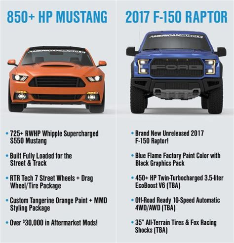 Ford Raptor And Mustang Giveaway - american muscle presents raptor mustang giveaway
