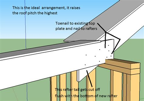 carpentry how to attach ledger board to roof