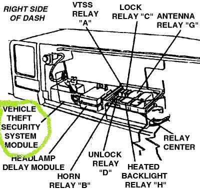vehicle repair manual 2011 jeep wrangler security system 1996 jeep grand cherokee coolant sensor location 1996 get free image about wiring diagram
