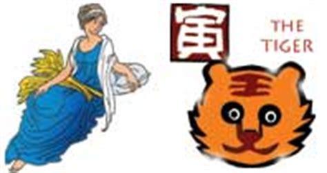 virgo tiger horoscope zodiac sign virgo personality