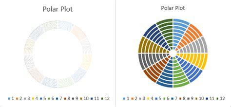 radar layout excel polar plot in excel peltier tech blog
