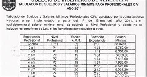 tabulador de sueldos colegio de ingenieros de venezuela tabulador colegio de ingenieros 2011 ingenieria