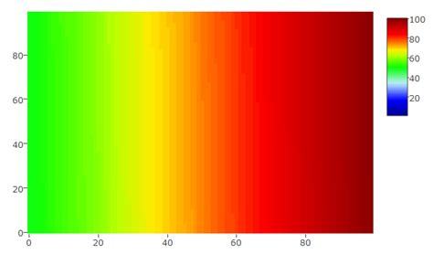 color scale how to generate a custom color scale for plotly heatmap in