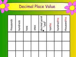 decimal house math notes dixon road elementary school