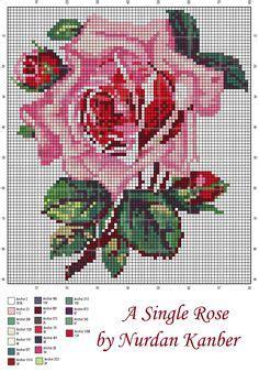 by nurdan kanber blogspotcom 1000 images about cross stitch on pinterest cross