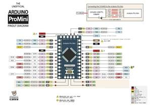 arduino pro mini 5v robu indian store rc hobby robotics