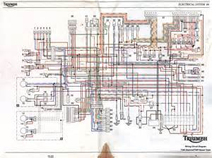 triumph 955i wiring diagrams car repair manual amp wiring