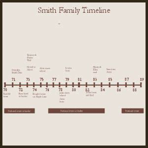 Use A Timeline In Your Family History Scrapbook Sle Of A Horizontal Timeline Heritage Family Tree Timeline Template