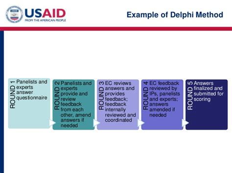Usaid Csosi Review Sws June9 2015 Usaid Branding And Marking Template