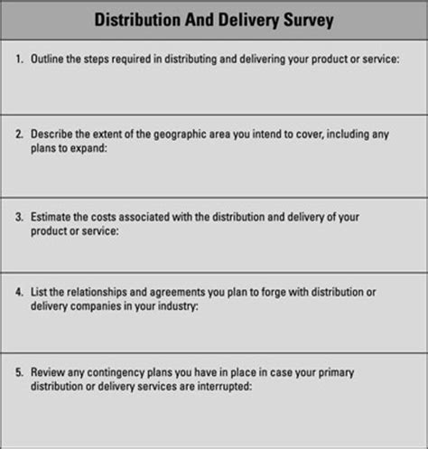 business plan template for dummies how to define distribution and delivery in your business