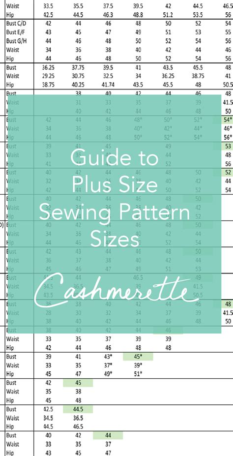 sewing pattern sizes guide to plus size sewing pattern sizes updated