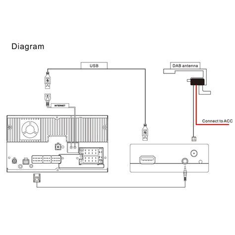 28 dynavin e46 wiring diagram 188 166 216 143
