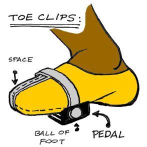 Clip Racing Cap Bagasi Belakang toe neo cycle