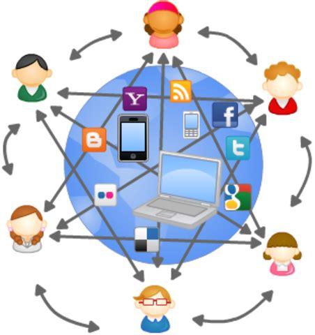imagenes de web 1 0 herramientas tecnol 243 gicas en la web 1 0 2 0 y 3 0