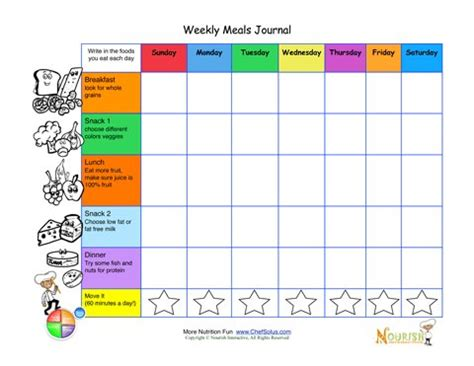 printable meal planner for toddlers printable write in meal plan weekly journal