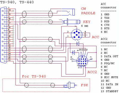 tune program  hardware rigexpert rig expert mixw