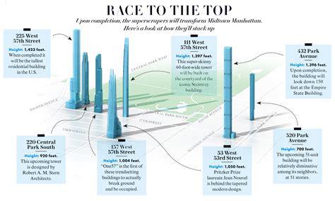 15 Central Park West Floor Plans by Manhattan Profits Part I The Economics Of The Superslim
