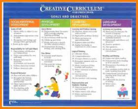 Preschool Lesson Plan Template Creative Curriculum by 12 Creative Curriculum Lesson Plan Template Monthly