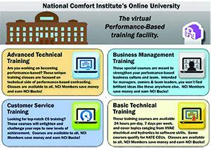 comfort institute november 2017 online content high performance hvac today