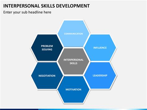 interpersonal skills development powerpoint template