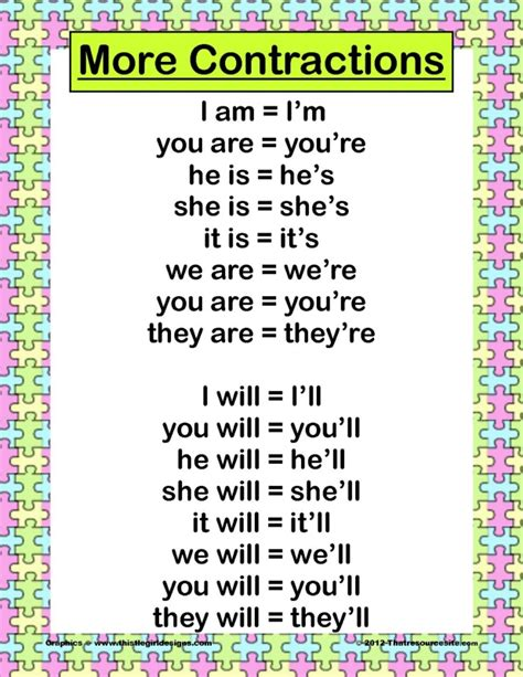 printable contraction poster more contractions poster that resource site