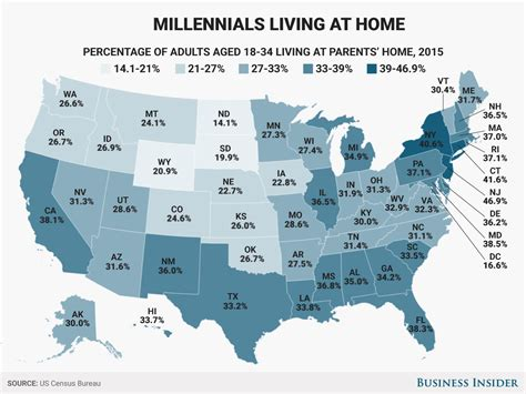 millennials living at home state map business insider