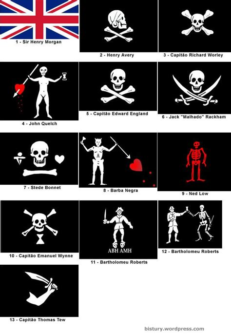 pavillon noir pirate jolly roger a bandeira pirata