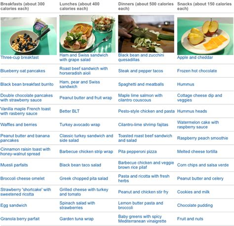 s health healthy meals for one or two cookbook a simple guide to shopping prepping and cooking for yourself with 175 nutritious recipes books breakfast lunch dinner menu healthy meals to lose weight