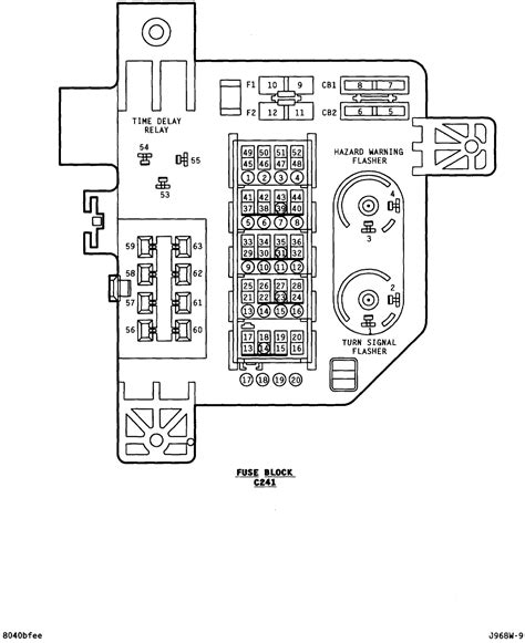 1996 dodge ram 2500 fuse box diagram 36 wiring diagram