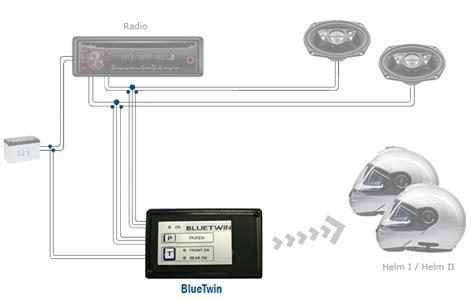 Motorrad Kommunikation Mit Sozius by Kommunikation Motorrad Kommunikation 252 Ber Bluetooth