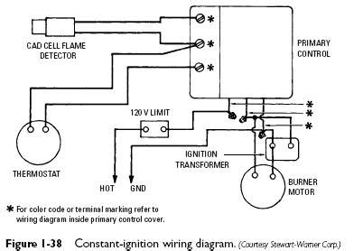 primary safety service heater service troubleshooting