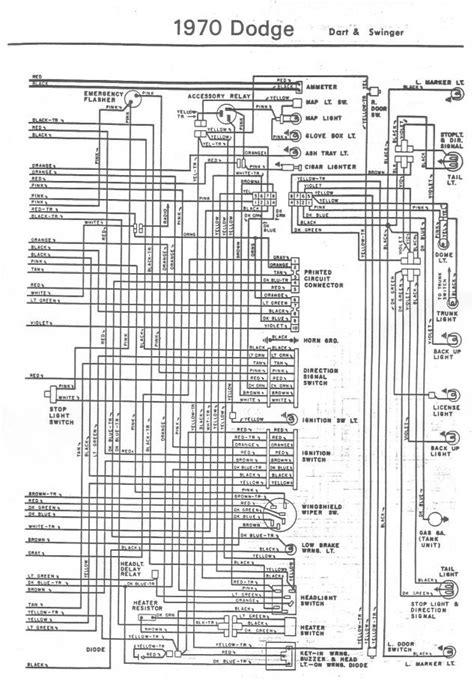 1970 dodge dart wiring schematic efcaviation