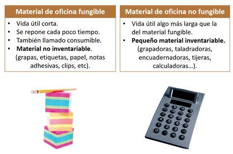 que es materiales de oficina materiales y equipos de oficina dianita101115