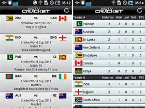 Live Score Today Ipl Cricket Match Score Board