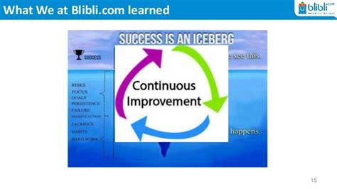 blibli web application security policy enforcement point blibli web application security policy enforcement point