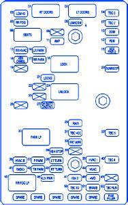 gmc envoy  rear underseat fuse boxblock circuit