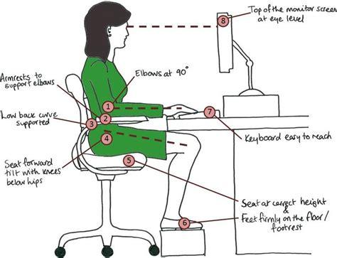 best desk for posture top 10 desk posture tips lorna rose osteopathy