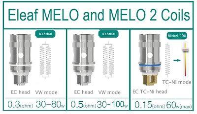 Ec Coil Ceramic 05ohm For Pico Kit Melo Iii Tank Murah Diskon 1 eleaf ec series replacement coils for melo melo 2 melo 3 and melo 4 tanks